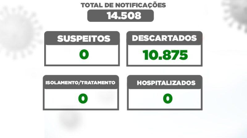 Boletim epidemiológico: Caraúbas zera casos pela primeira vez desde inicio da pandemia